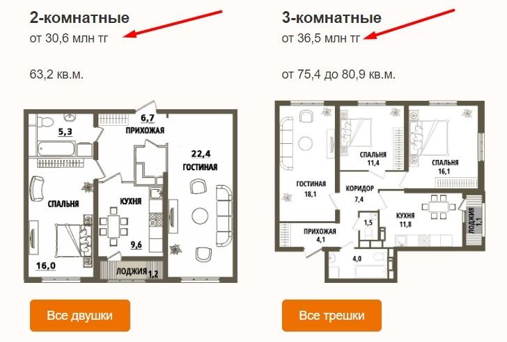 trick 4 floorplans